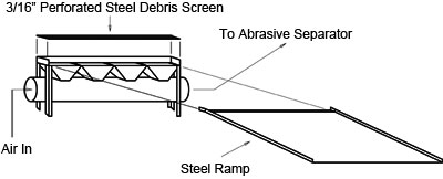 Sweep-in Media Hopper Diagram