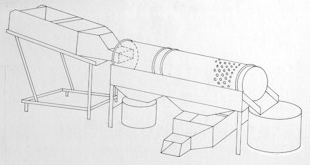 TRS-2D Tubular Rotary Screen Separating Equipment diagram